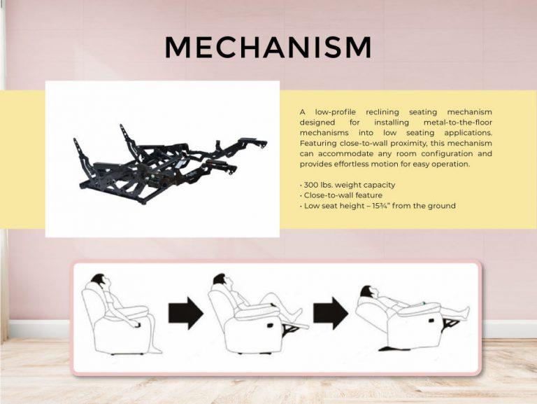 Rax mechanism
