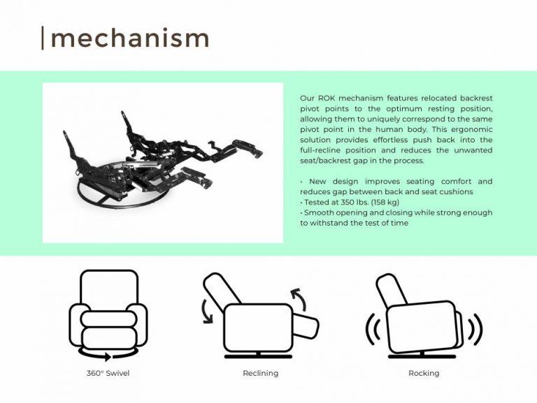 rok mechanism